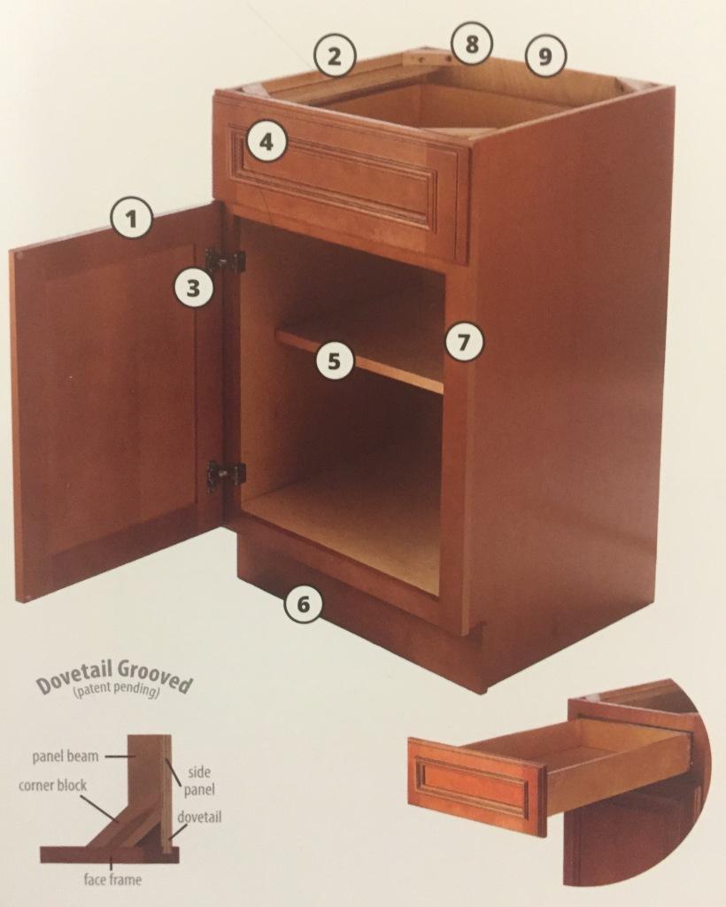 Fabuwood cabinets allure line designeric for Allure kitchen cabinets